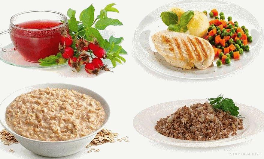 Какая диета при язве желудка после операции